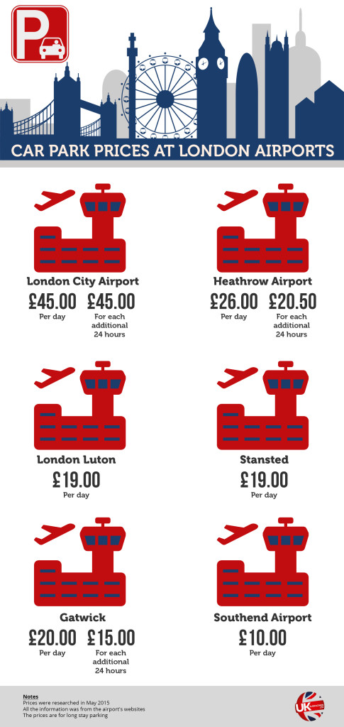 car-park-prices-at-london-airports